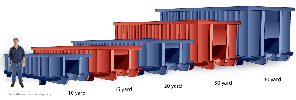Las Vegas Dumpster Rental Dumpster Sizes